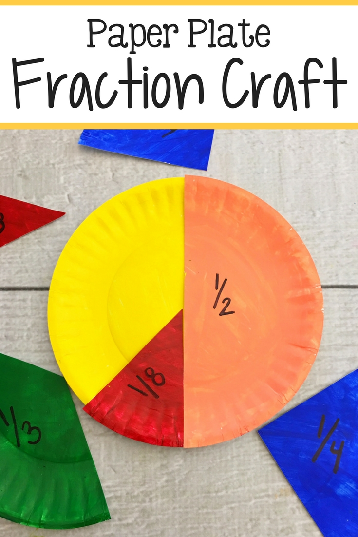 Fraction Plates Craft by The Relaxed Homeschool