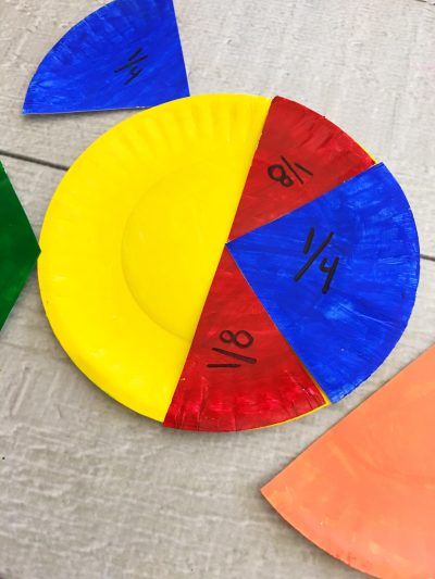 paper plate fractions craft
